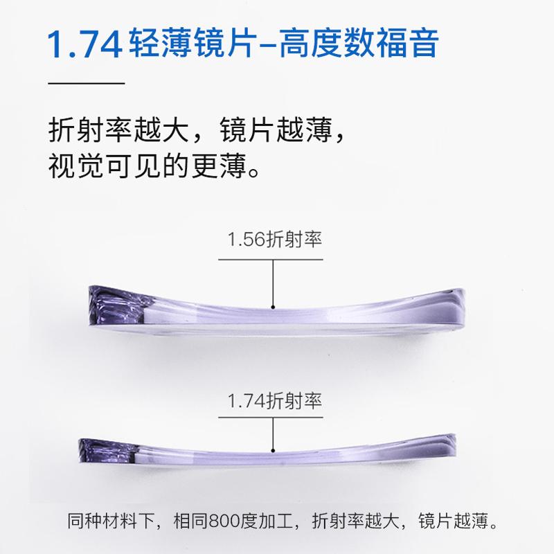 康视顿 1.67非球面超薄镜片2片 送全店150元内眼镜框任选  券后170元