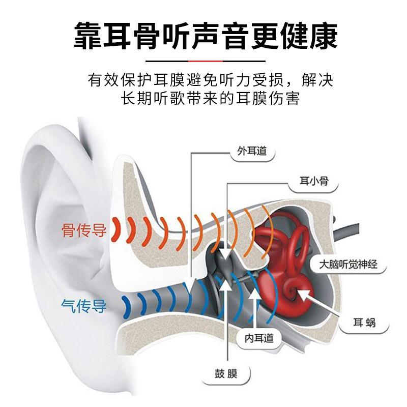DDJ华为5.0骨传导蓝牙耳机E9重低音双耳无线运动挂耳式不入耳超长待机续航适用小米安卓苹果无痛新概念无骨 179元